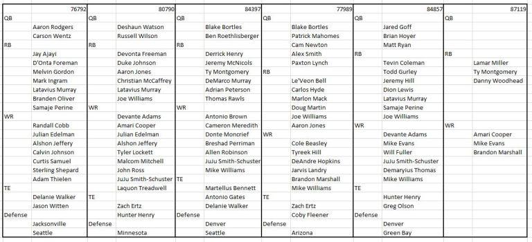 Best ball drafts.JPG